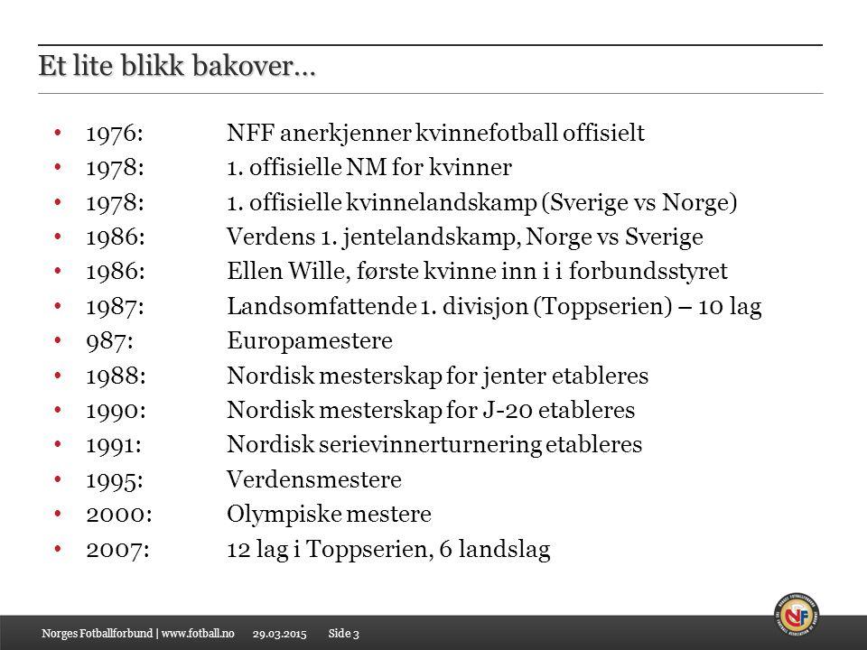 Et lite blikk bakover… 1976: NFF anerkjenner kvinnefotball offisielt