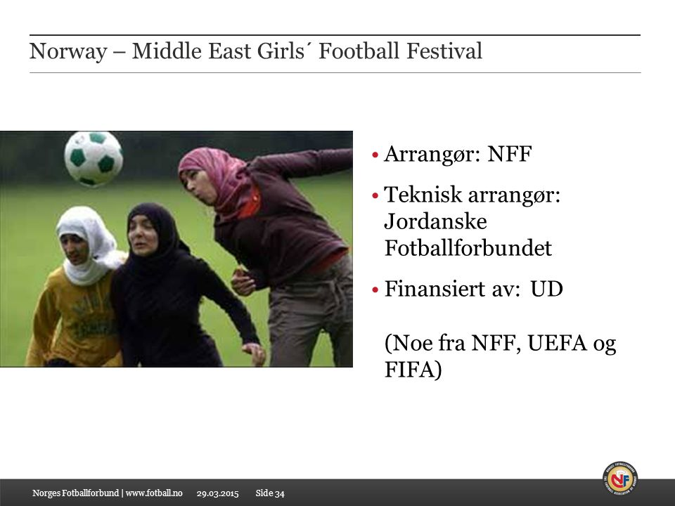 Norway – Middle East Girls´ Football Festival