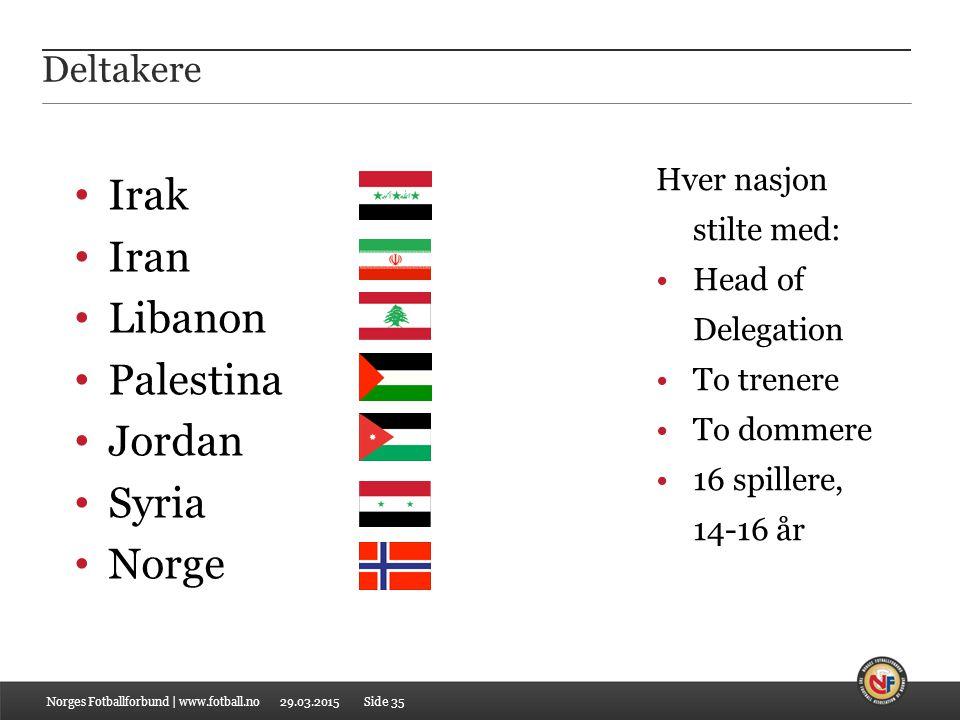 Irak Iran Libanon Palestina Jordan Syria Norge Deltakere