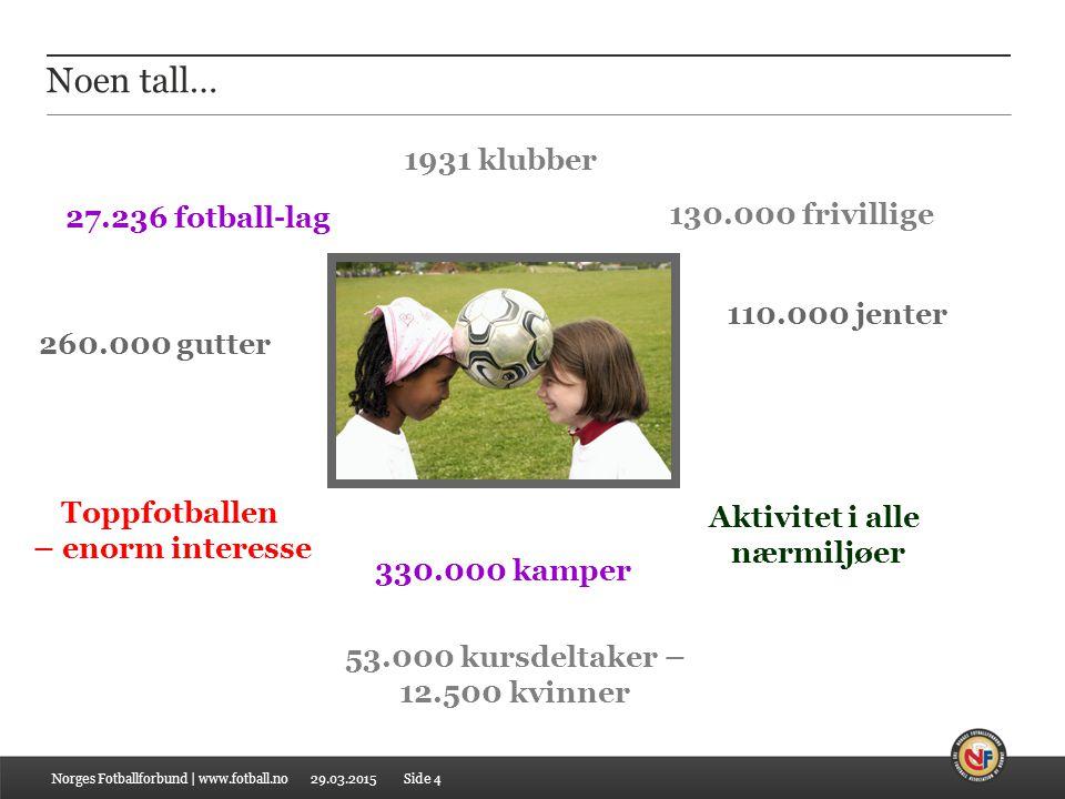 Noen tall… 1931 klubber 130.000 frivillige 27.236 fotball-lag