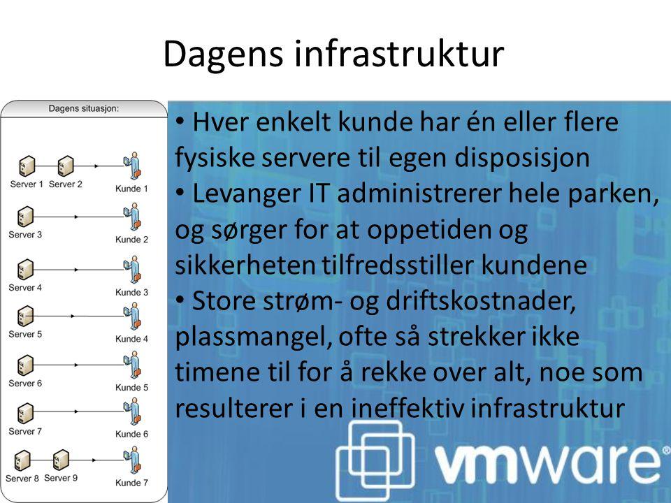 Dagens infrastruktur Hver enkelt kunde har én eller flere fysiske servere til egen disposisjon.