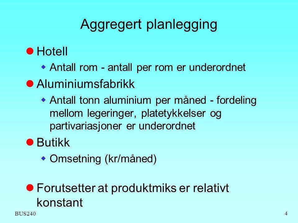 Aggregert planlegging