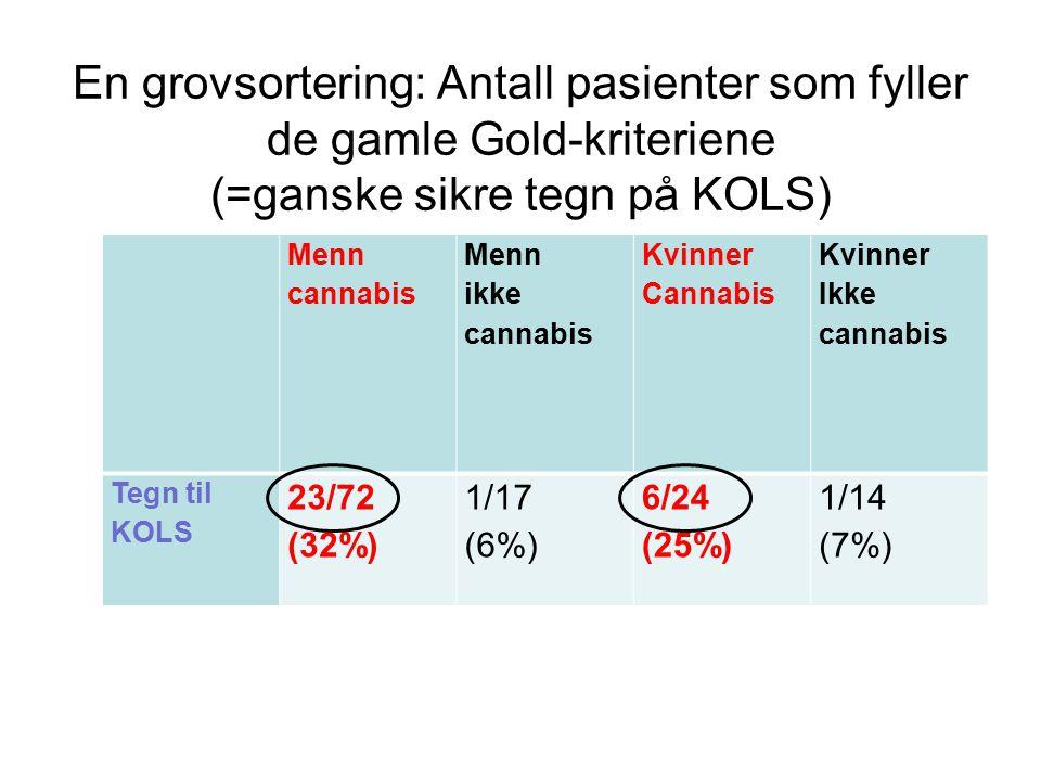 En grovsortering: Antall pasienter som fyller de gamle Gold-kriteriene (=ganske sikre tegn på KOLS)