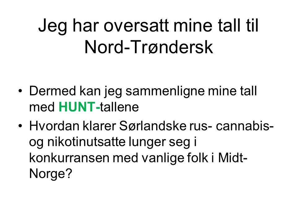 Jeg har oversatt mine tall til Nord-Trøndersk