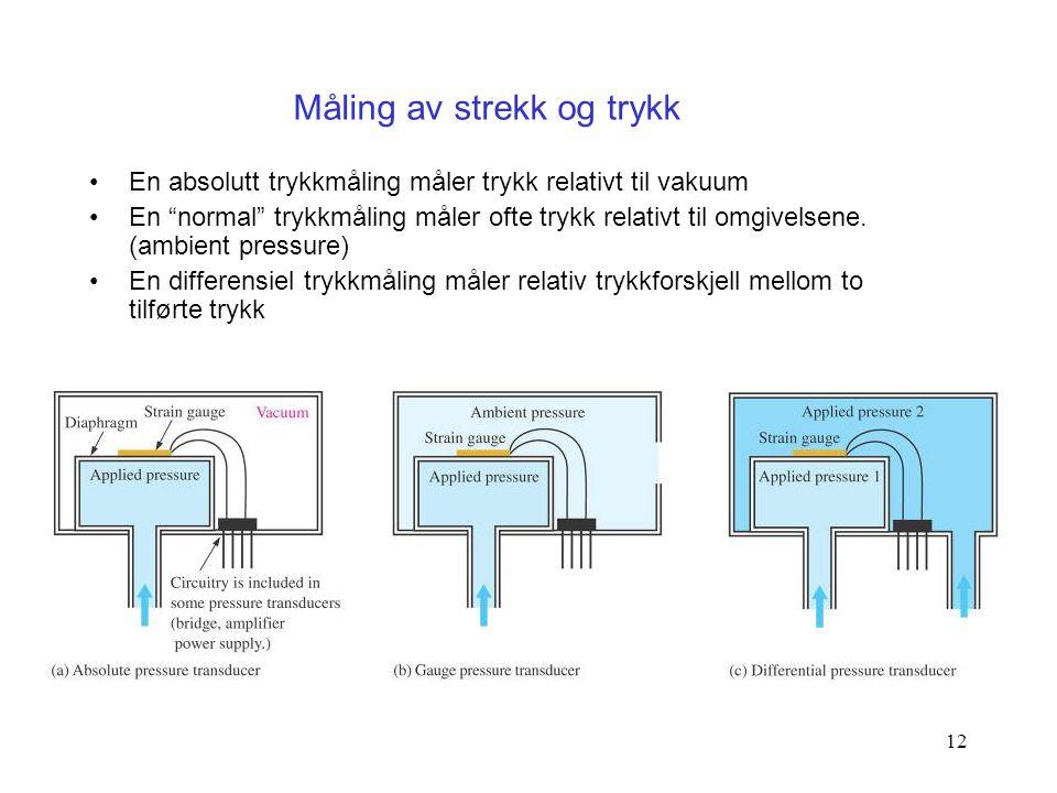 Måling av strekk og trykk