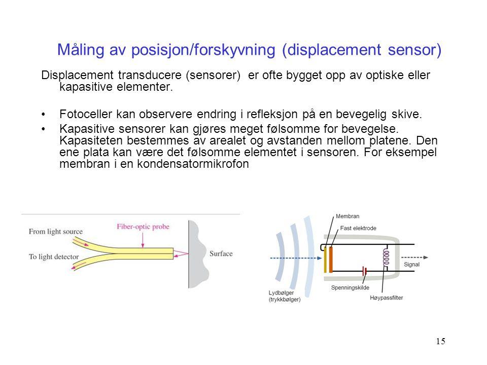 Måling av posisjon/forskyvning (displacement sensor)