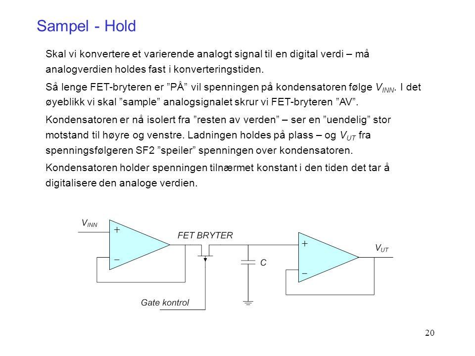 Sampel - Hold Skal vi konvertere et varierende analogt signal til en digital verdi – må analogverdien holdes fast i konverteringstiden.