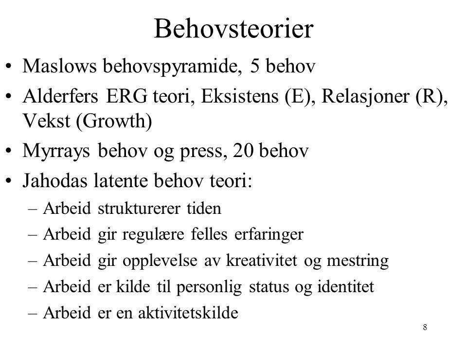 Behovsteorier Maslows behovspyramide, 5 behov