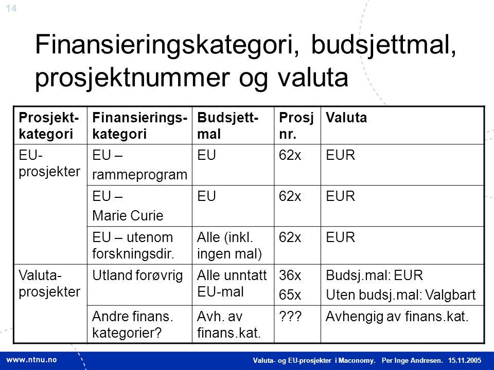 Finansieringskategori, budsjettmal, prosjektnummer og valuta