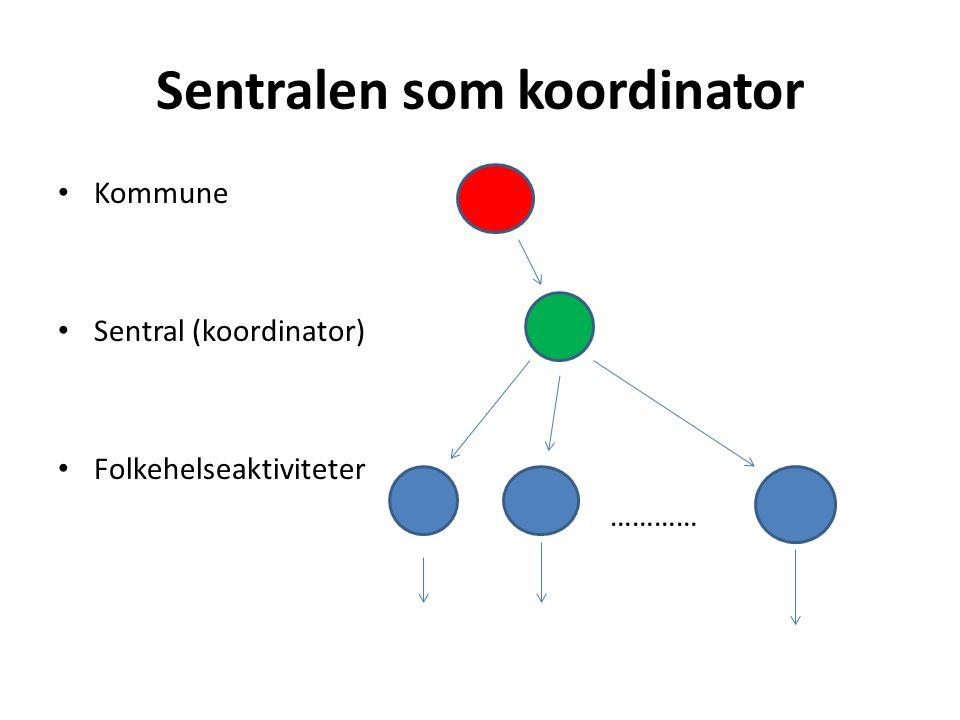 Sentralen som koordinator