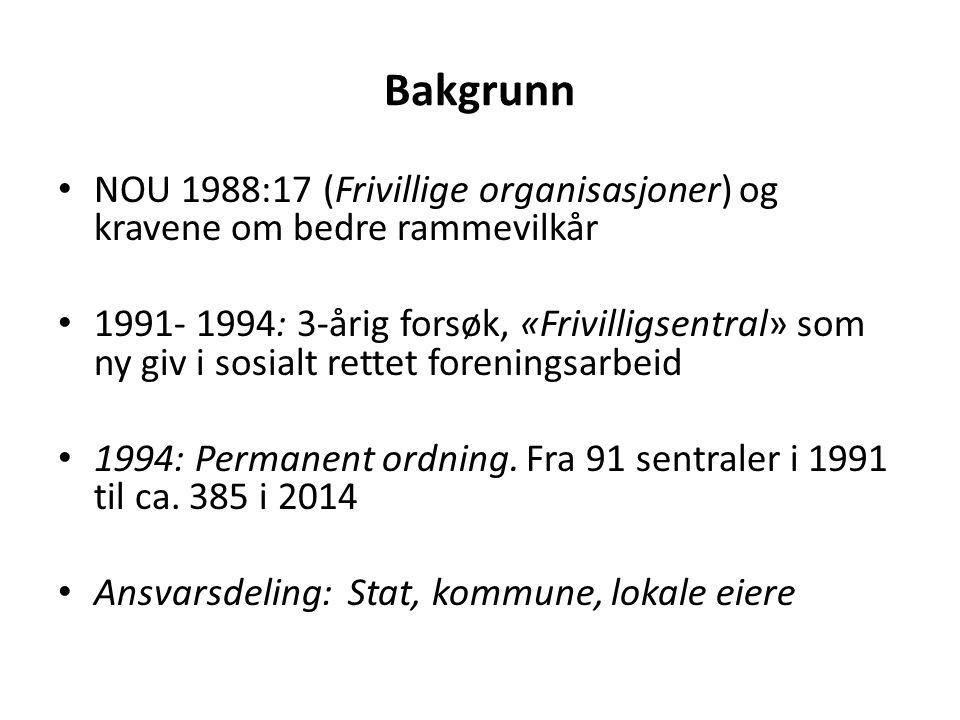Bakgrunn NOU 1988:17 (Frivillige organisasjoner) og kravene om bedre rammevilkår.