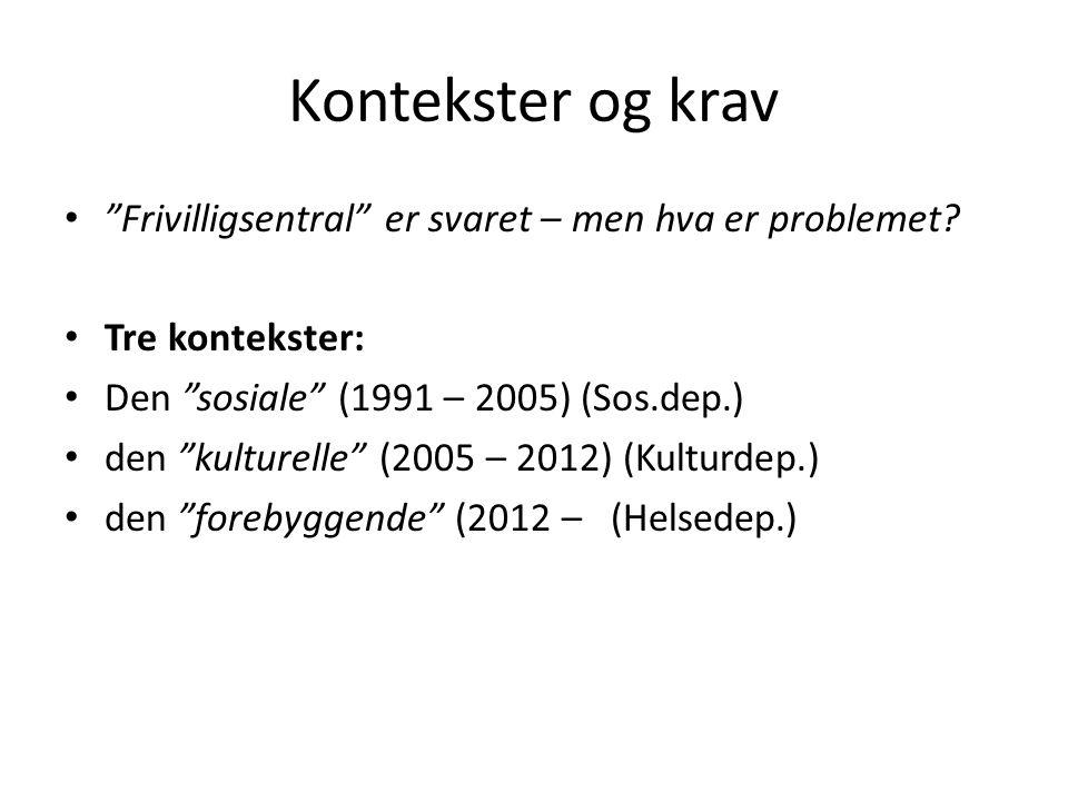Kontekster og krav Frivilligsentral er svaret – men hva er problemet Tre kontekster: Den sosiale (1991 – 2005) (Sos.dep.)