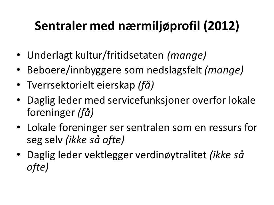 Sentraler med nærmiljøprofil (2012)