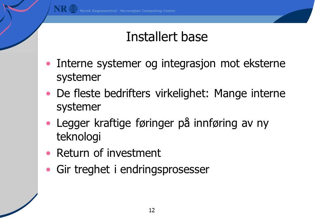 Installert base Interne systemer og integrasjon mot eksterne systemer
