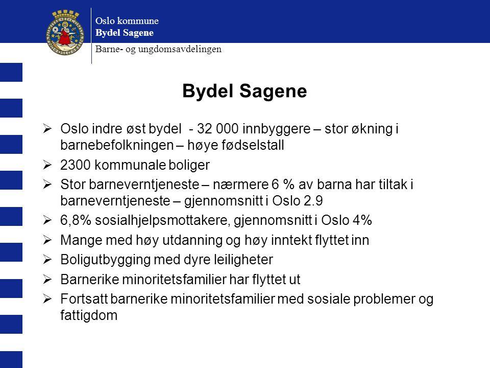 6,8% sosialhjelpsmottakere, gjennomsnitt i Oslo 4%