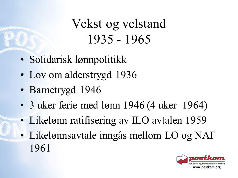Vekst og velstand 1935 - 1965 Solidarisk lønnpolitikk