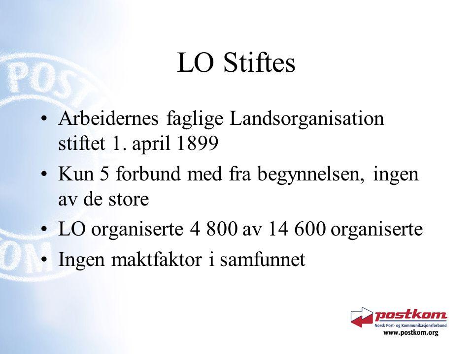 LO Stiftes Arbeidernes faglige Landsorganisation stiftet 1. april 1899