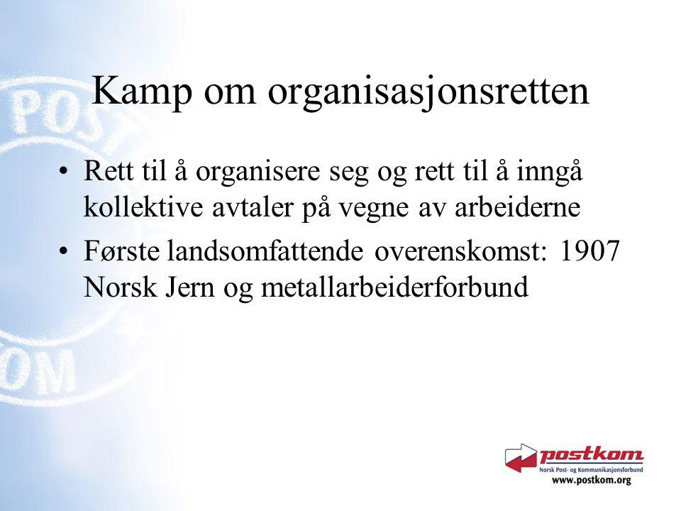 Kamp om organisasjonsretten