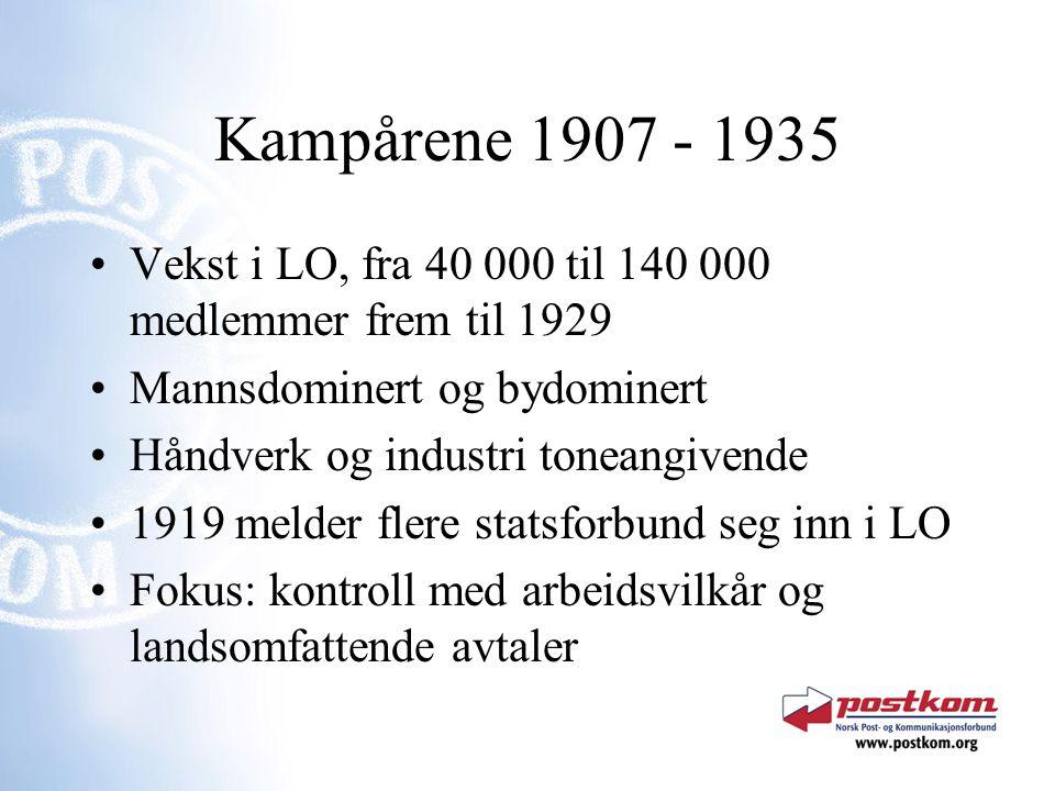 Kampårene 1907 - 1935 Vekst i LO, fra 40 000 til 140 000 medlemmer frem til 1929. Mannsdominert og bydominert.