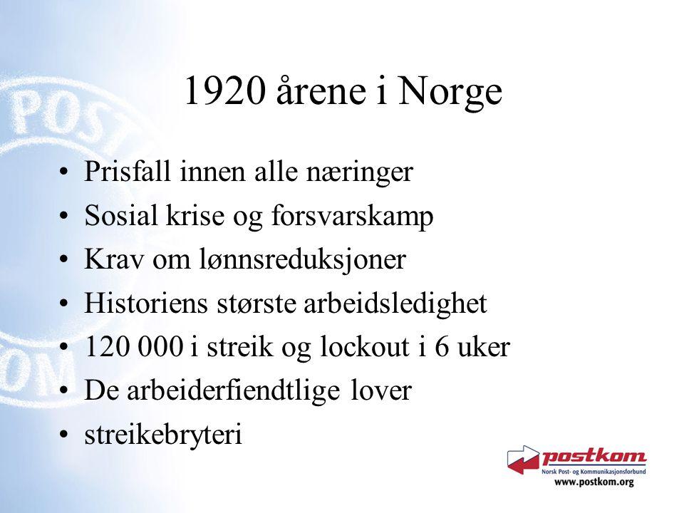 1920 årene i Norge Prisfall innen alle næringer