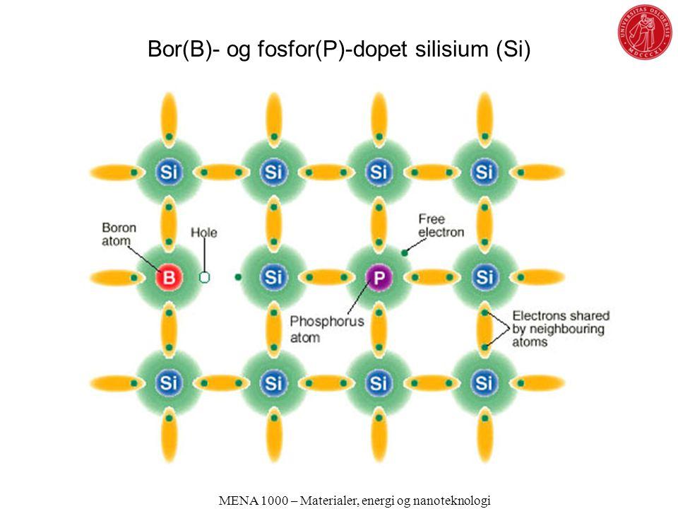 Bor(B)- og fosfor(P)-dopet silisium (Si)
