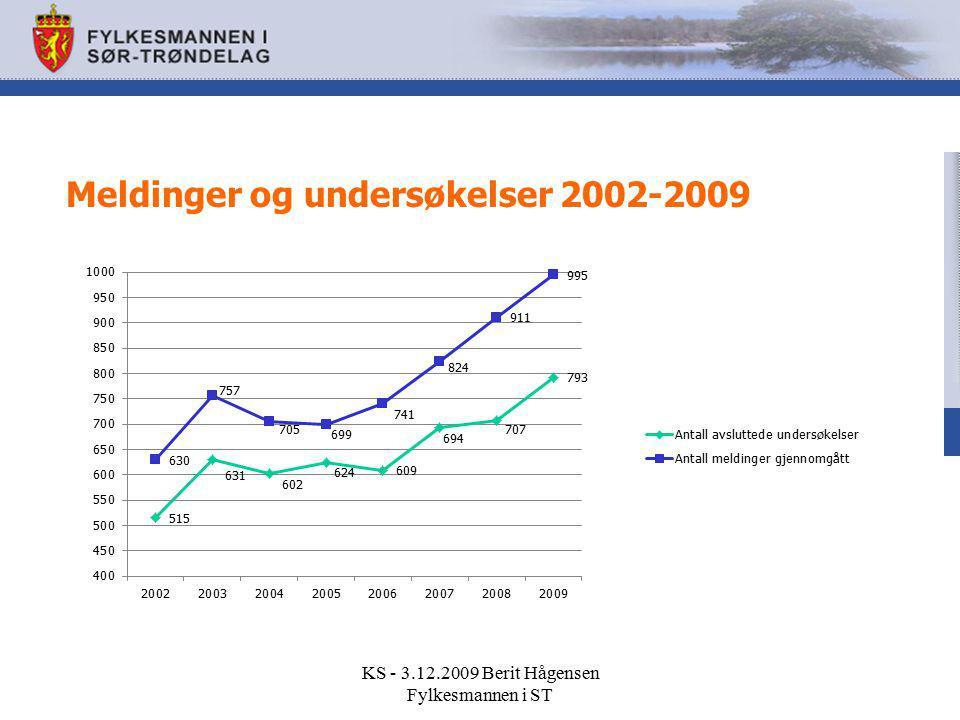 Meldinger og undersøkelser 2002-2009