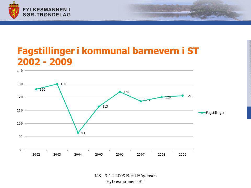 Fagstillinger i kommunal barnevern i ST 2002 - 2009