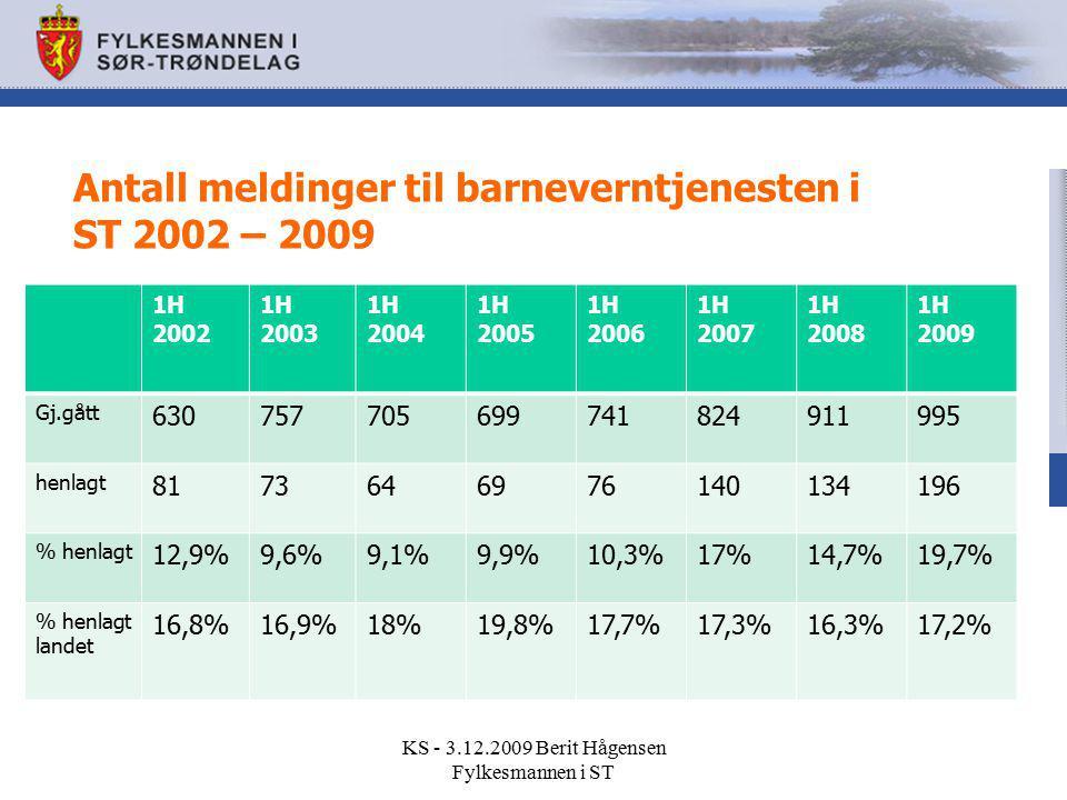 Antall meldinger til barneverntjenesten i ST 2002 – 2009