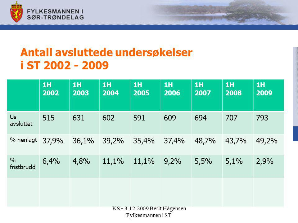 Antall avsluttede undersøkelser i ST 2002 - 2009