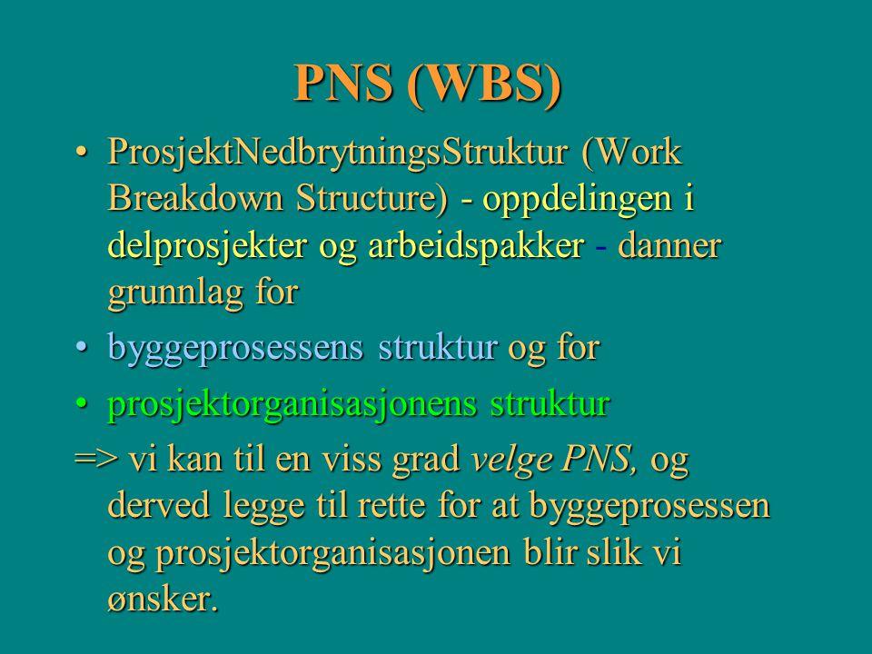 PNS (WBS) ProsjektNedbrytningsStruktur (Work Breakdown Structure) - oppdelingen i delprosjekter og arbeidspakker - danner grunnlag for.