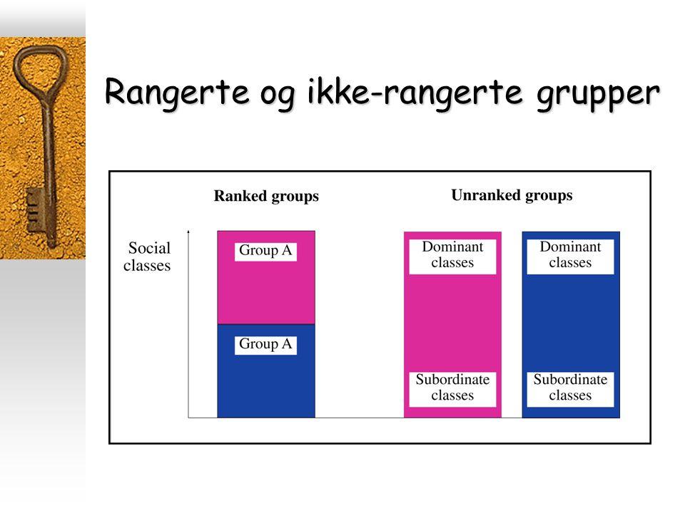 Rangerte og ikke-rangerte grupper