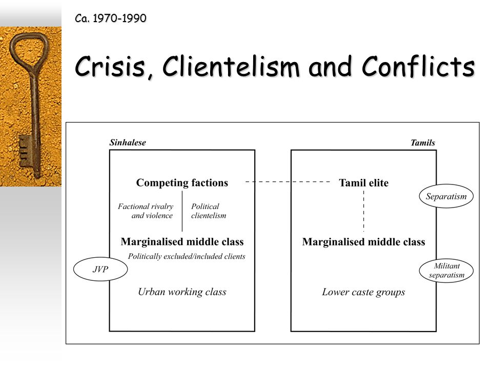 Crisis, Clientelism and Conflicts