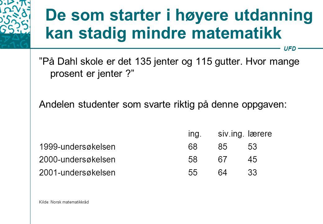 De som starter i høyere utdanning kan stadig mindre matematikk