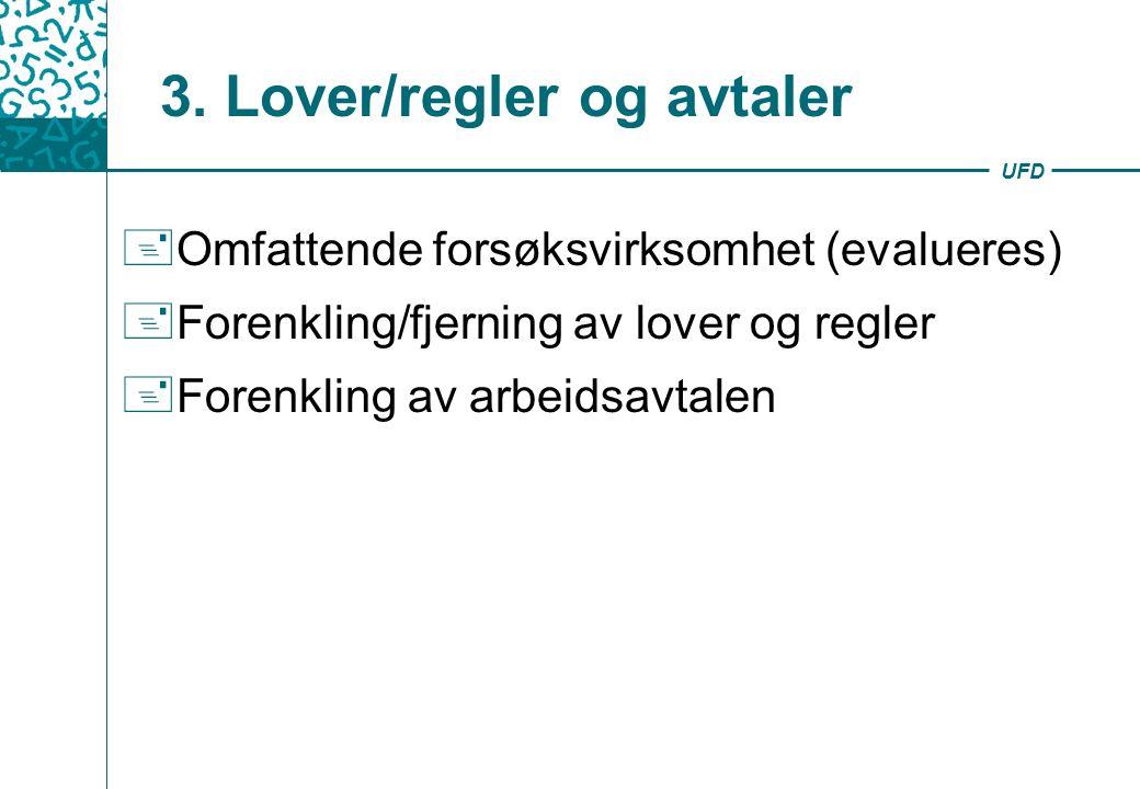 3. Lover/regler og avtaler
