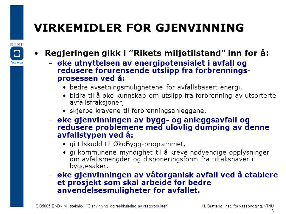 VIRKEMIDLER FOR GJENVINNING