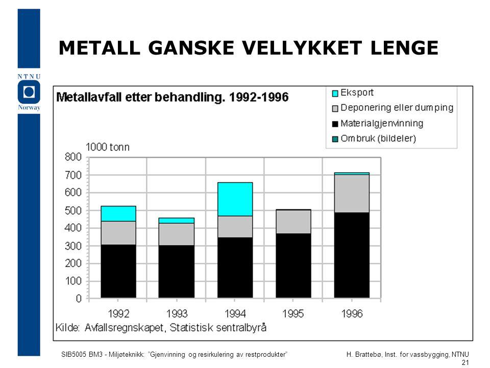 METALL GANSKE VELLYKKET LENGE