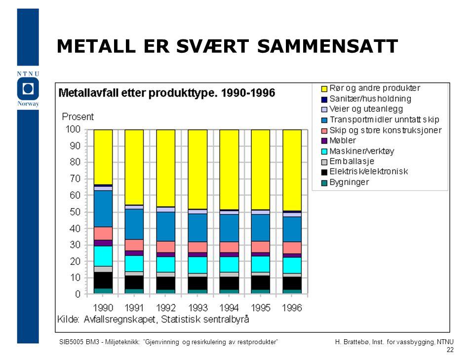 METALL ER SVÆRT SAMMENSATT