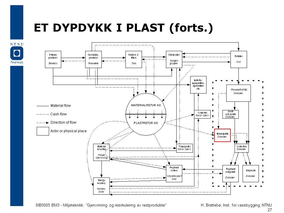 ET DYPDYKK I PLAST (forts.)