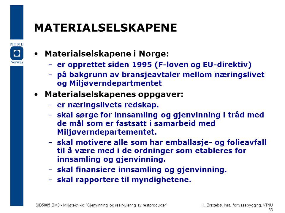 MATERIALSELSKAPENE Materialselskapene i Norge: