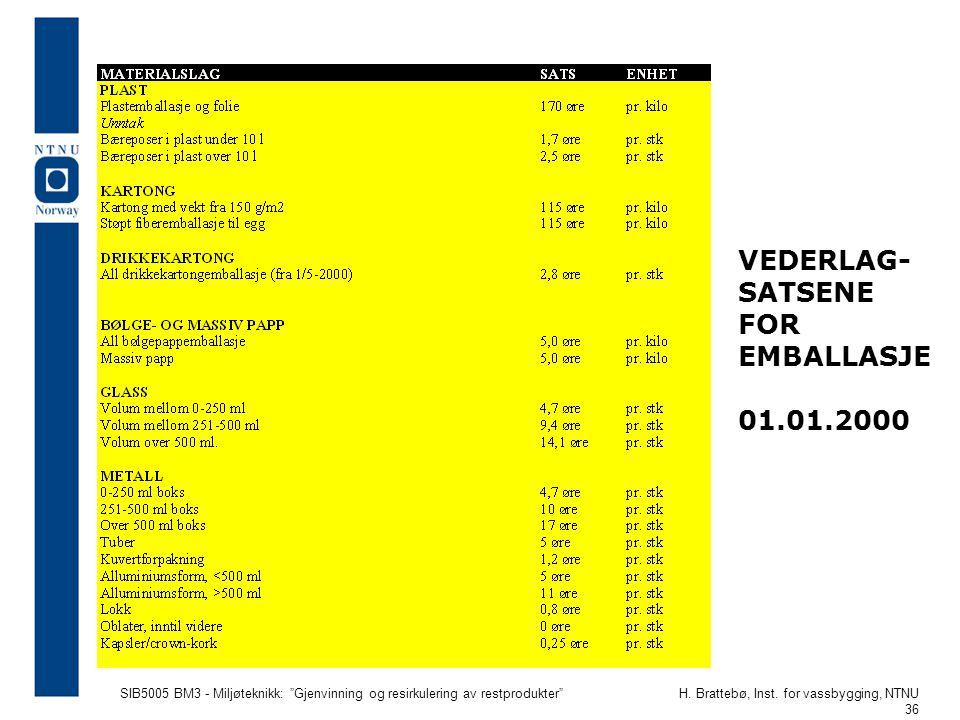 VEDERLAG- SATSENE FOR EMBALLASJE 01.01.2000