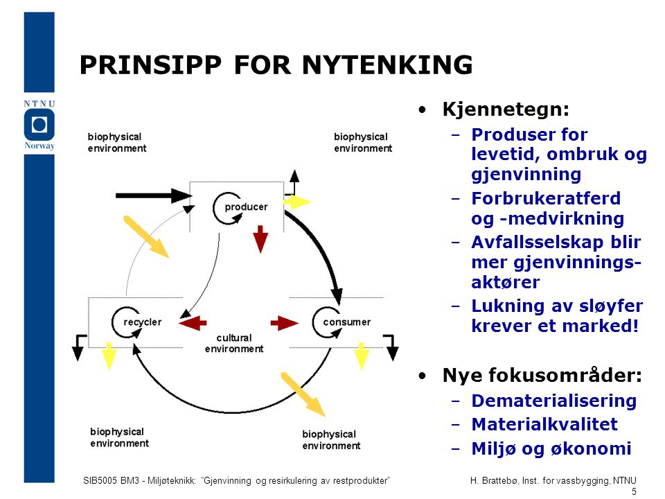 PRINSIPP FOR NYTENKING
