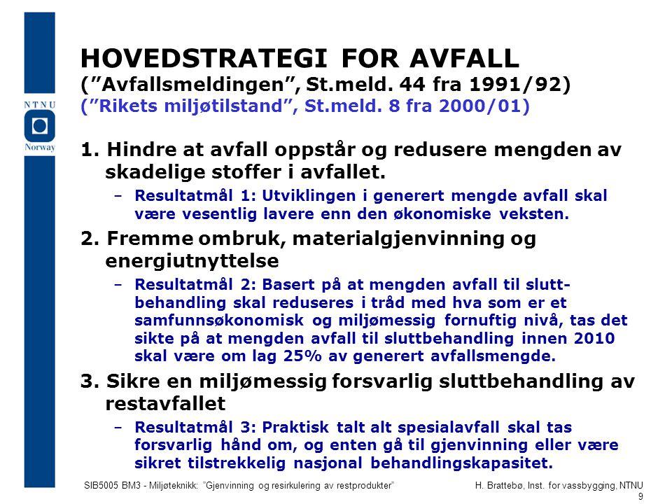 HOVEDSTRATEGI FOR AVFALL ( Avfallsmeldingen , St. meld
