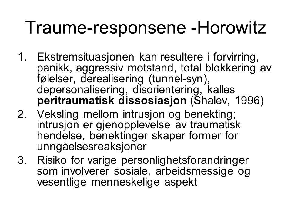 Traume-responsene -Horowitz