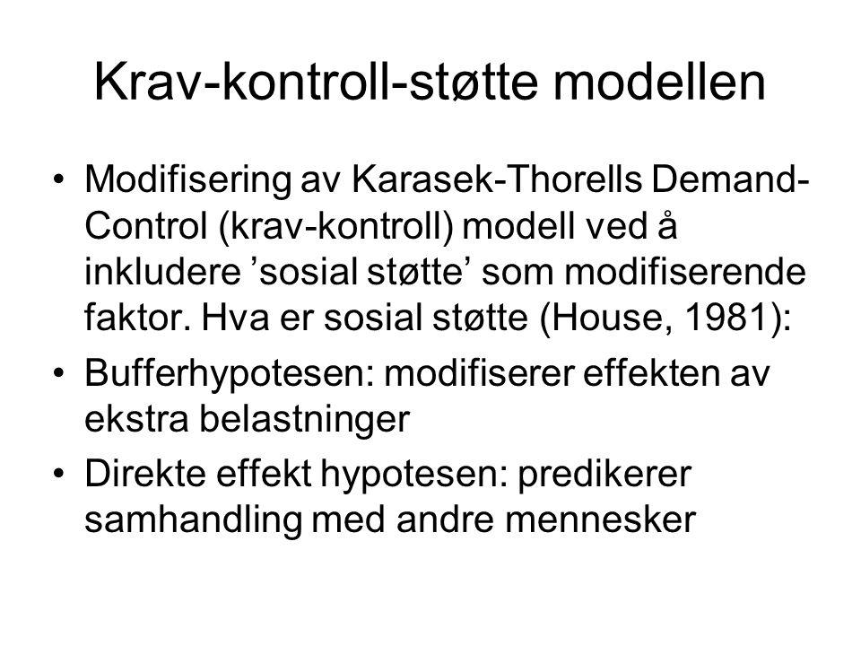 Krav-kontroll-støtte modellen