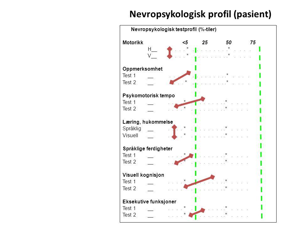 Nevropsykologisk profil (pasient)
