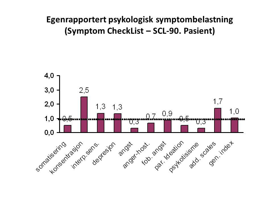 Egenrapportert psykologisk symptombelastning (Symptom CheckList – SCL-90. Pasient)