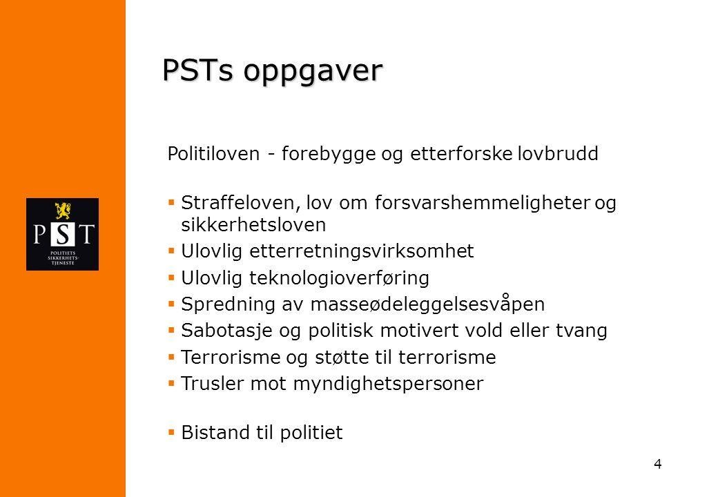 PSTs oppgaver Politiloven - forebygge og etterforske lovbrudd