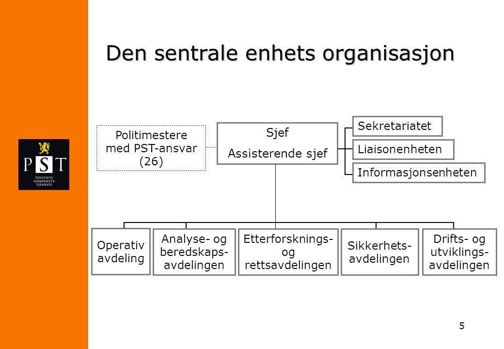Den sentrale enhets organisasjon