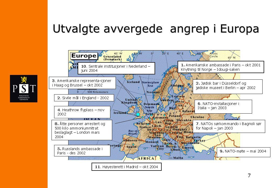 Utvalgte avvergede angrep i Europa