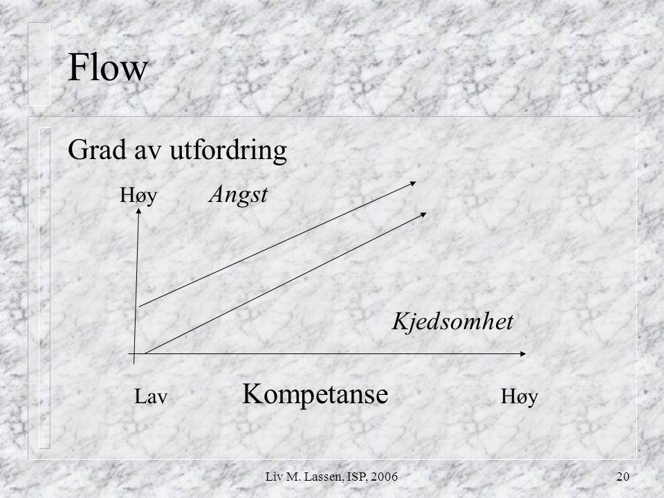 Flow Grad av utfordring Høy Angst Kjedsomhet Lav Kompetanse Høy